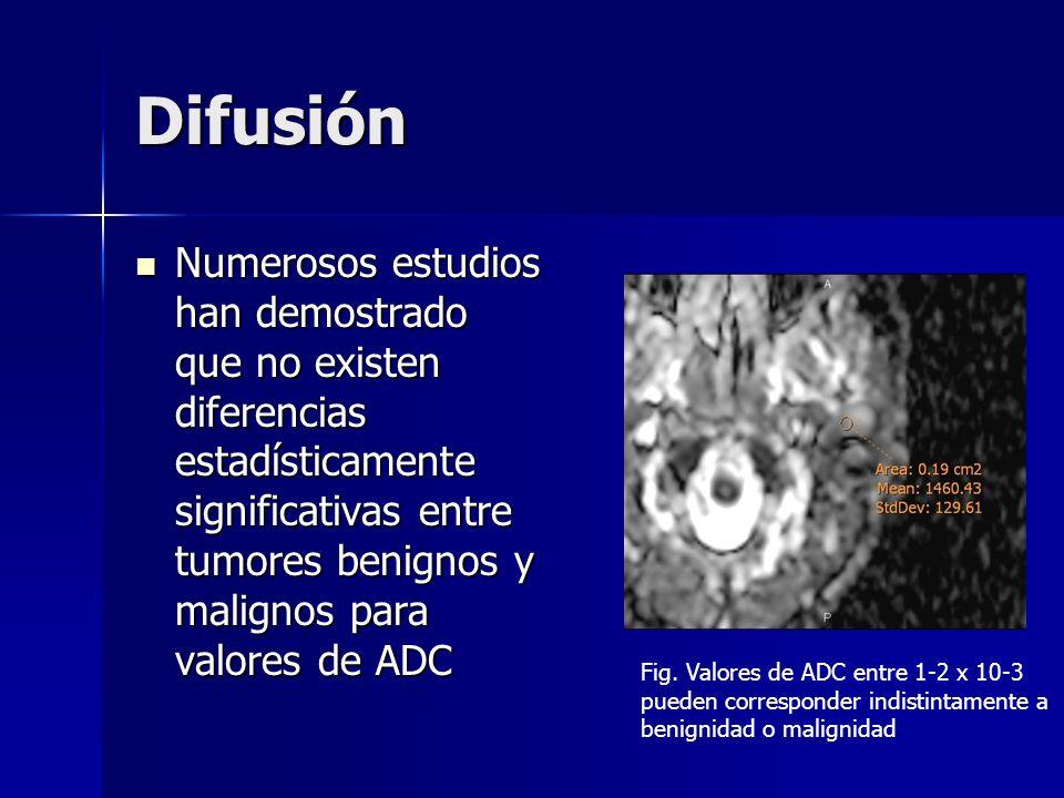 Difusión Numerosos estudios han demostrado que no existen diferencias estadísticamente significativas entre tumores benignos y malignos para valores d