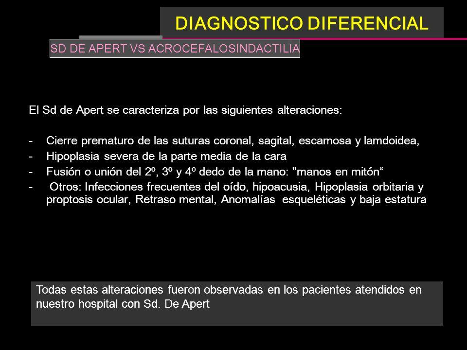El Sd de Apert se caracteriza por las siguientes alteraciones: -Cierre prematuro de las suturas coronal, sagital, escamosa y lamdoidea, -Hipoplasia se