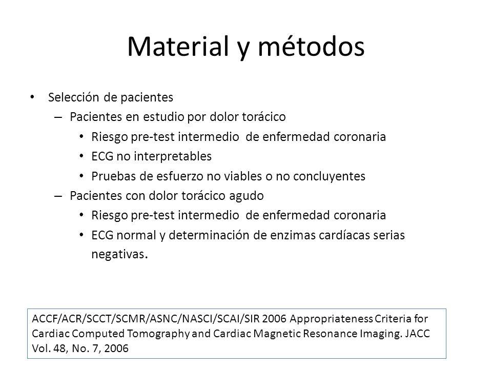 Material y métodos Selección de pacientes – Pacientes en estudio por dolor torácico Riesgo pre-test intermedio de enfermedad coronaria ECG no interpre