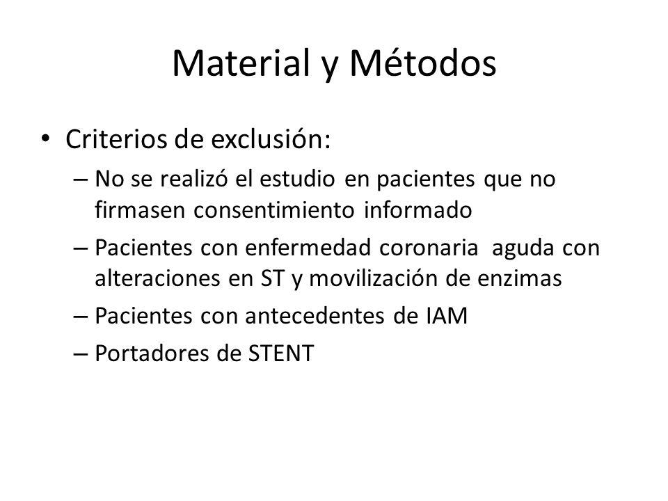 Material y Métodos Criterios de exclusión: – No se realizó el estudio en pacientes que no firmasen consentimiento informado – Pacientes con enfermedad