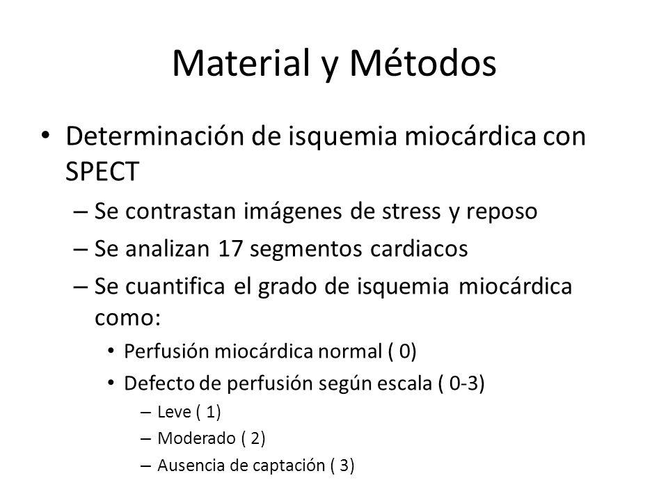 Material y Métodos Determinación de isquemia miocárdica con SPECT – Se contrastan imágenes de stress y reposo – Se analizan 17 segmentos cardiacos – S
