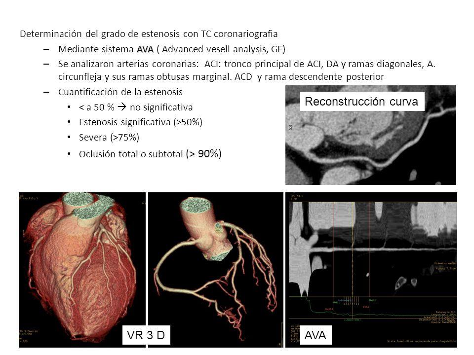 Determinación del grado de estenosis con TC coronariografia AVA – Mediante sistema AVA ( Advanced vesell analysis, GE) – Se analizaron arterias corona
