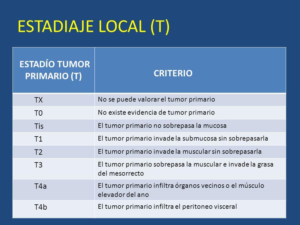 ESTADIAJE LOCAL (T) ESTADÍO TUMOR PRIMARIO (T) CRITERIO TX No se puede valorar el tumor primario T0 No existe evidencia de tumor primario Tis El tumor