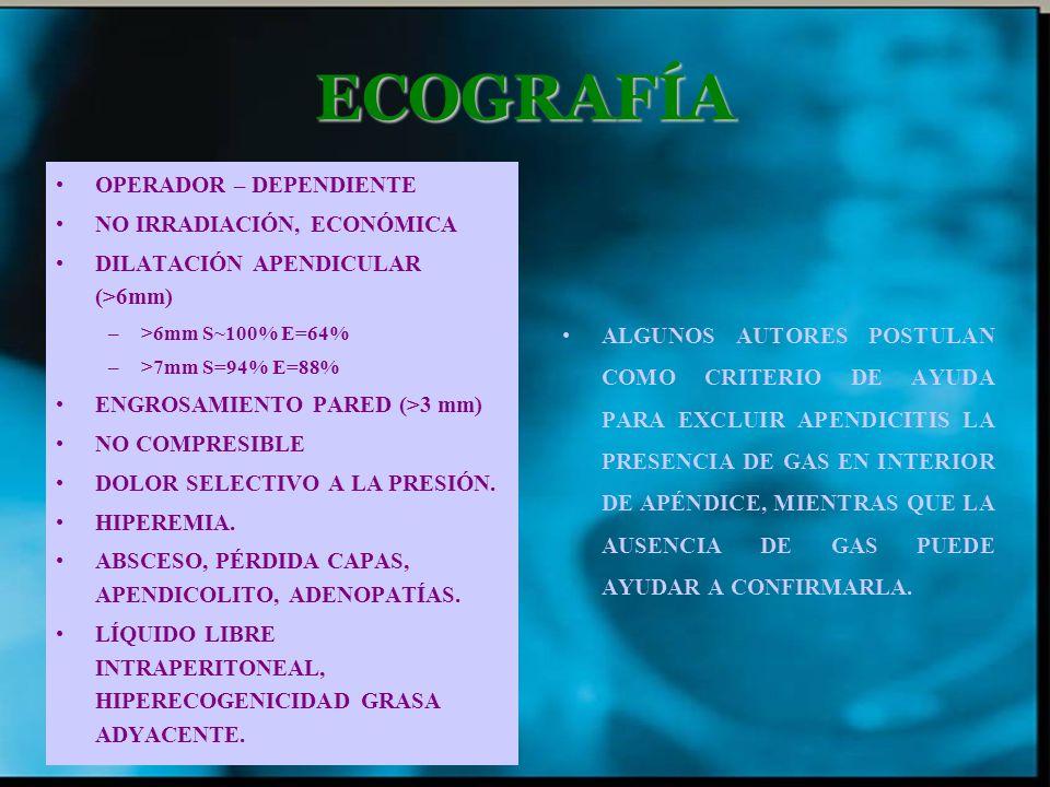 ECOGRAFÍA OPERADOR – DEPENDIENTE NO IRRADIACIÓN, ECONÓMICA DILATACIÓN APENDICULAR (>6mm) –>6mm S~100% E=64% –>7mm S=94% E=88% ENGROSAMIENTO PARED (>3