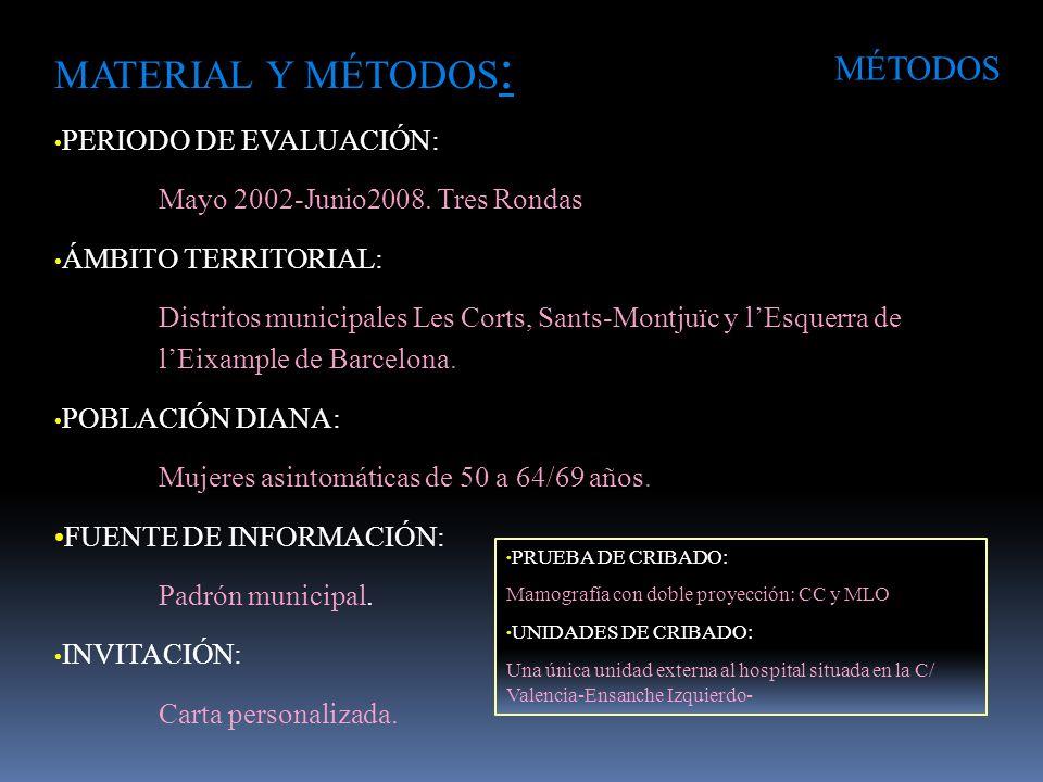 PERIODO DE EVALUACIÓN: Mayo 2002-Junio2008. Tres Rondas ÁMBITO TERRITORIAL: Distritos municipales Les Corts, Sants-Montjuïc y lEsquerra de lEixample d
