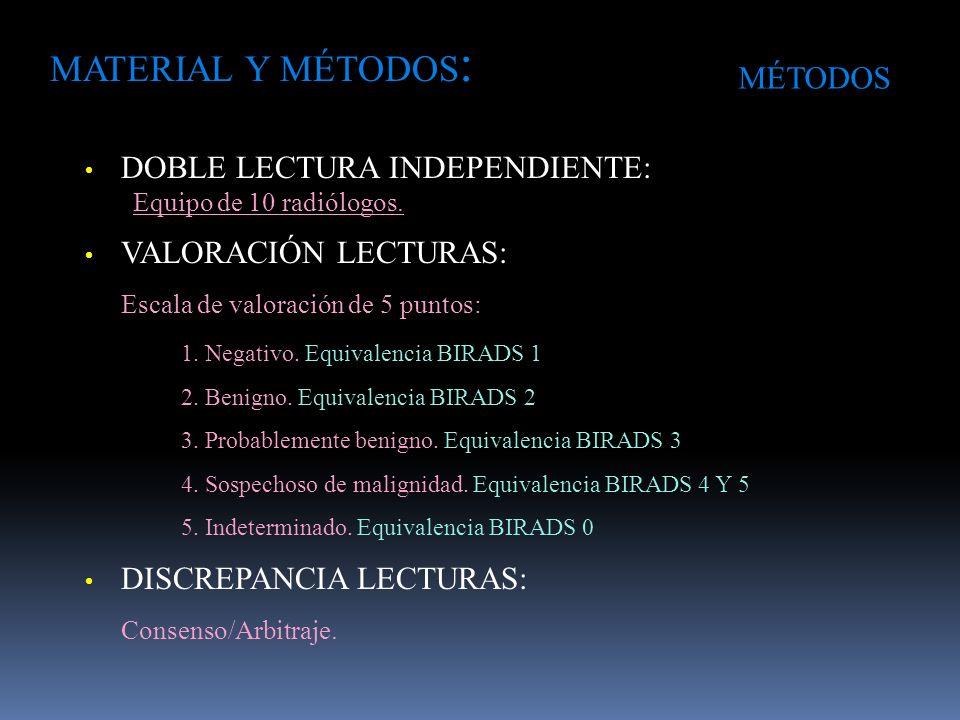 MATERIAL Y MÉTODOS : MÉTODOS DOBLE LECTURA INDEPENDIENTE: Equipo de 10 radiólogos. VALORACIÓN LECTURAS: Escala de valoración de 5 puntos: 1. Negativo.