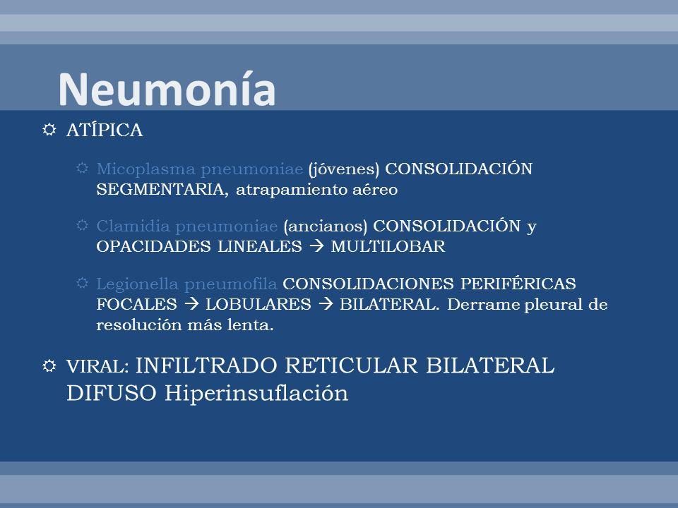 ATÍPICA Micoplasma pneumoniae (jóvenes) CONSOLIDACIÓN SEGMENTARIA, atrapamiento aéreo Clamidia pneumoniae (ancianos) CONSOLIDACIÓN y OPACIDADES LINEAL