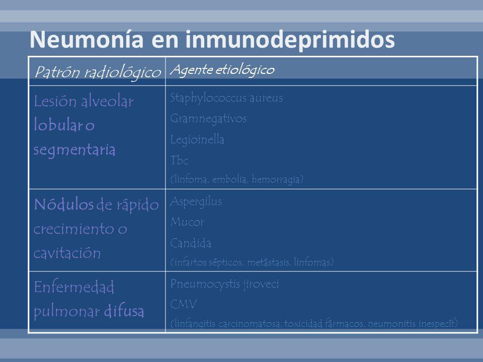 Patrón radiológico Agente etiológico Lesión alveolar lobular o segmentaria Staphylococcus aureus Gramnegativos Legioinella Tbc (linfoma, embolia, hemo