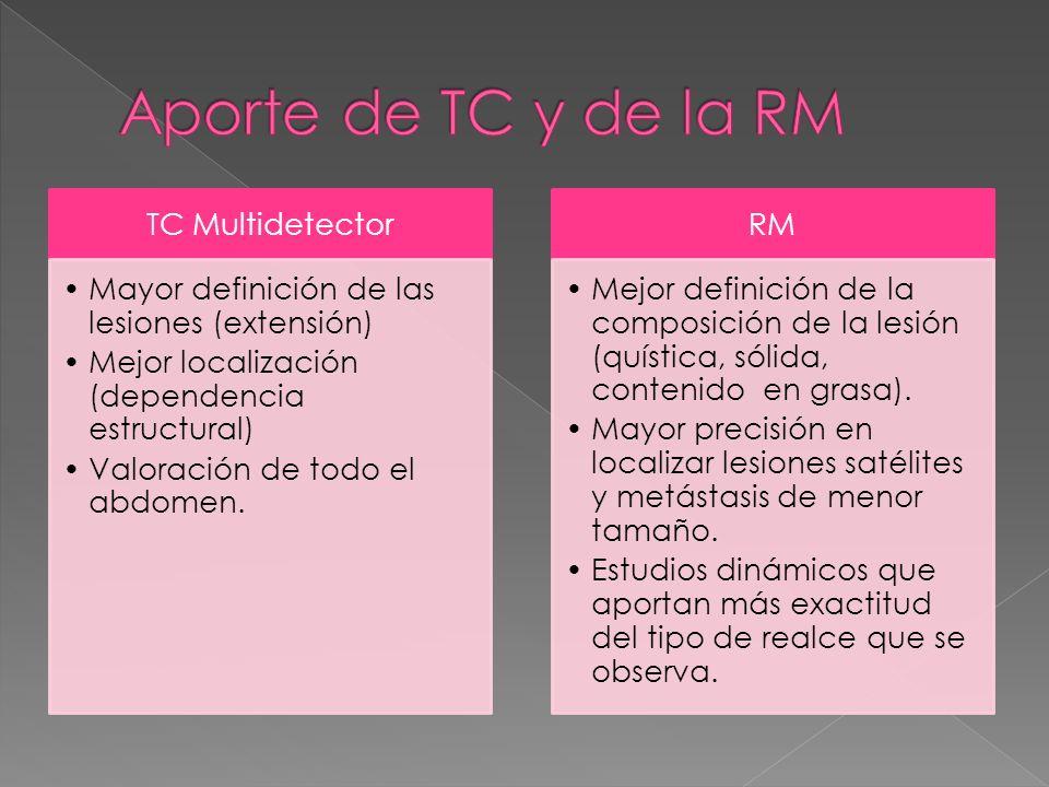 TC Multidetector Mayor definición de las lesiones (extensión) Mejor localización (dependencia estructural) Valoración de todo el abdomen. RM Mejor def
