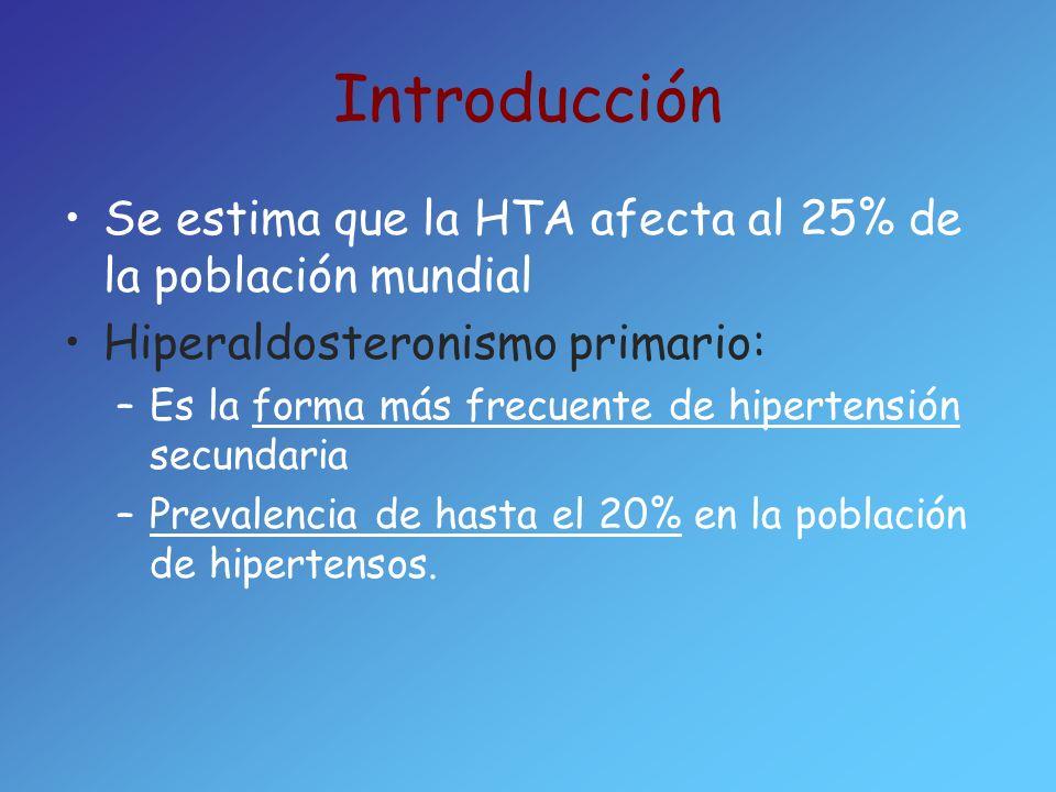 Introducción Se estima que la HTA afecta al 25% de la población mundial Hiperaldosteronismo primario: –Es la forma más frecuente de hipertensión secun
