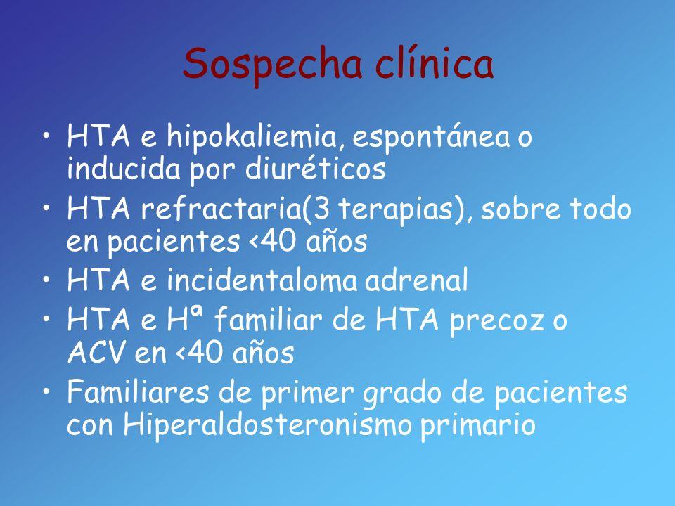 Sospecha clínica HTA e hipokaliemia, espontánea o inducida por diuréticos HTA refractaria(3 terapias), sobre todo en pacientes <40 años HTA e incident