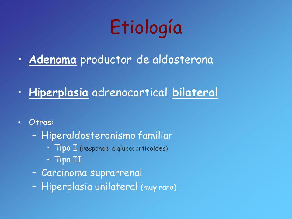 Etiología Adenoma productor de aldosterona Hiperplasia adrenocortical bilateral Otros: –Hiperaldosteronismo familiar Tipo I (responde a glucocorticoid