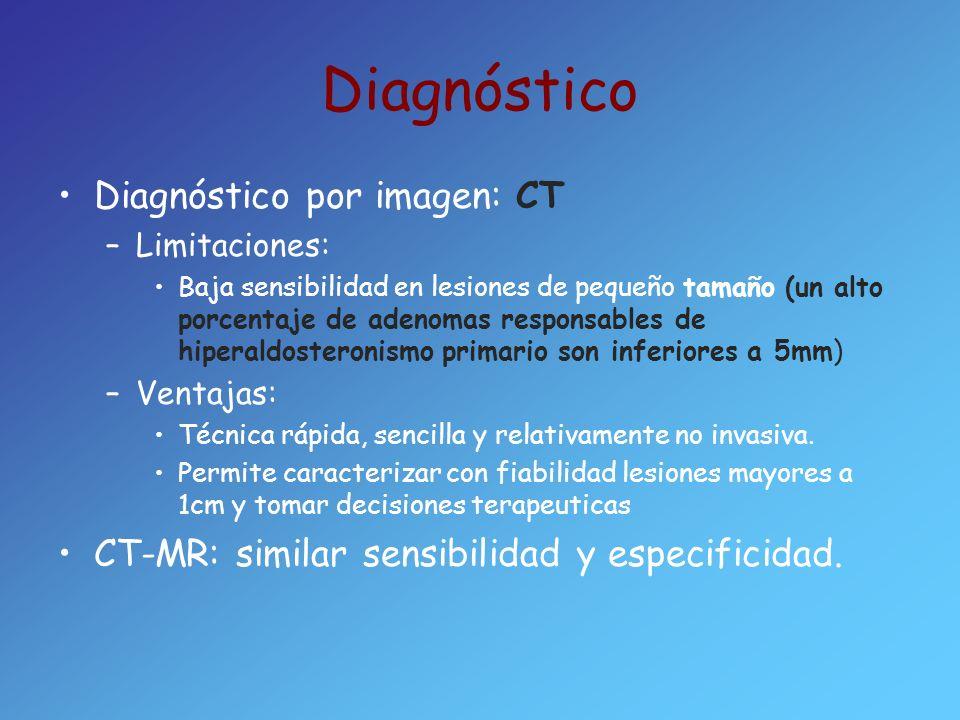 Diagnóstico Diagnóstico por imagen: CT –Limitaciones: Baja sensibilidad en lesiones de pequeño tamaño (un alto porcentaje de adenomas responsables de