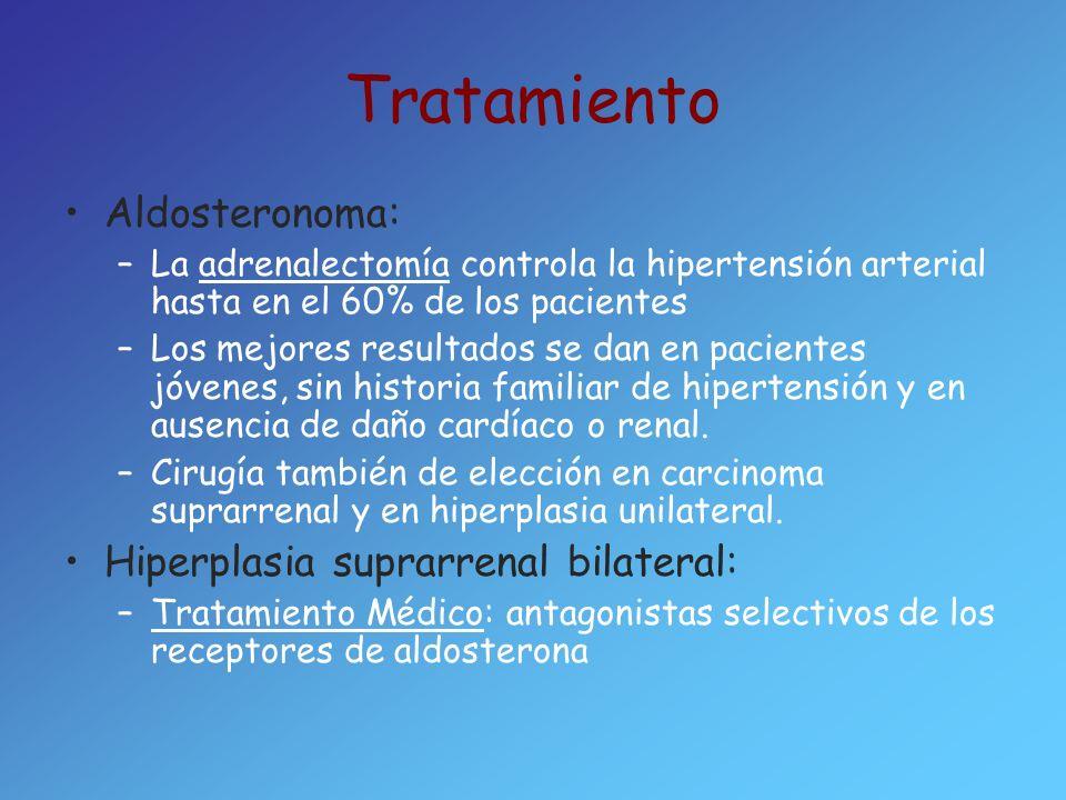 Tratamiento Aldosteronoma: –La adrenalectomía controla la hipertensión arterial hasta en el 60% de los pacientes –Los mejores resultados se dan en pac