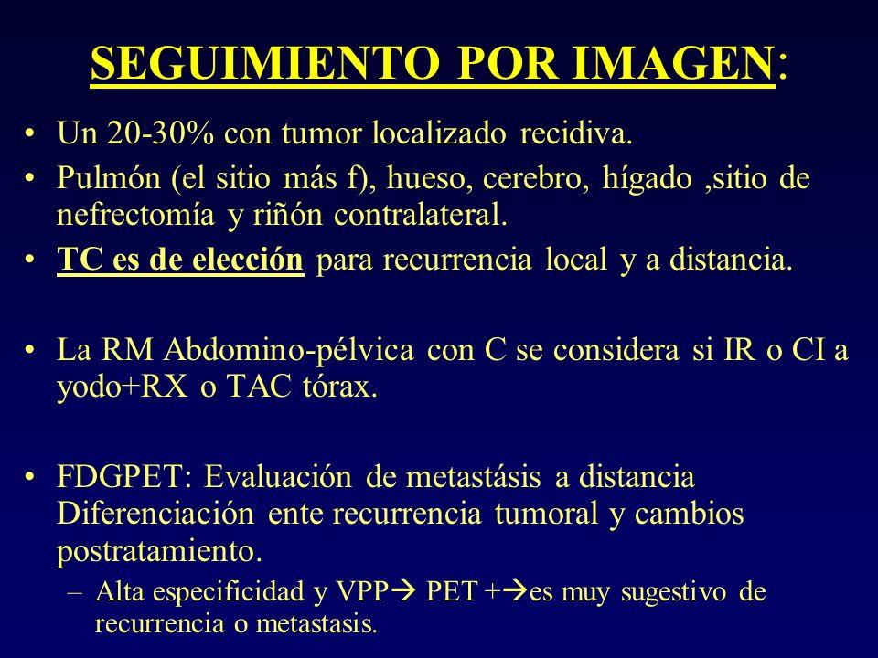 SEGUIMIENTO POR IMAGEN : Un 20-30% con tumor localizado recidiva. Pulmón (el sitio más f), hueso, cerebro, hígado,sitio de nefrectomía y riñón contral