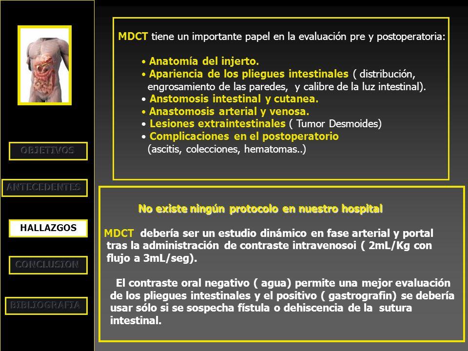 HALLAZGOS MDCT tiene un importante papel en la evaluación pre y postoperatoria: Anatomía del injerto. Apariencia de los pliegues intestinales ( distri