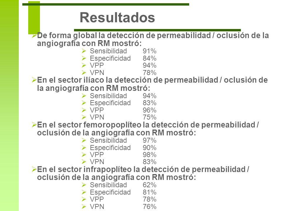 Resultados De forma global la detección de permeabilidad / oclusión de la angiografía con RM mostró: Sensibilidad 91% Especificidad 84% VPP 94% VPN 78