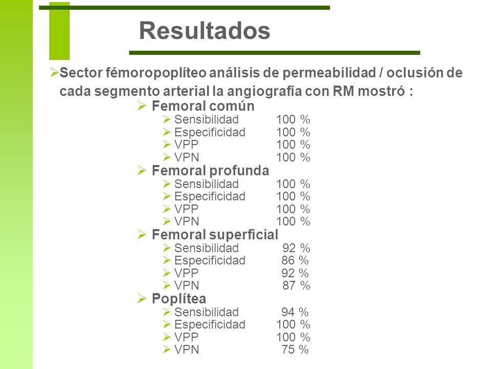 Resultados Sector fémoropoplíteo análisis de permeabilidad / oclusión de cada segmento arterial la angiografía con RM mostró : Femoral común Sensibili