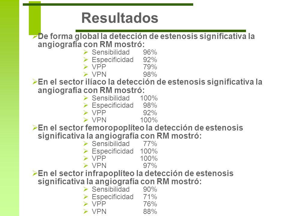 Resultados De forma global la detección de estenosis significativa la angiografía con RM mostró: Sensibilidad 96% Especificidad 92% VPP 79% VPN 98% En