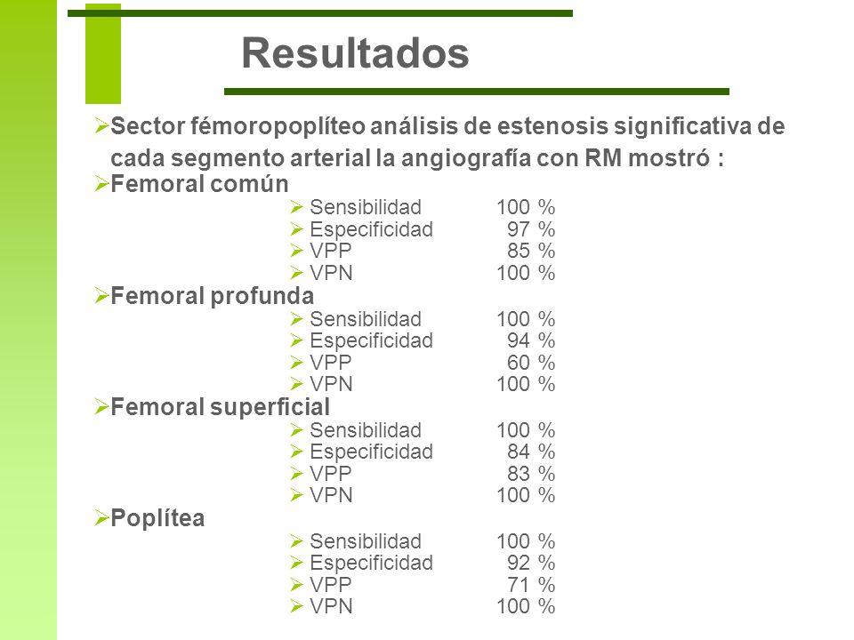 Resultados Sector fémoropoplíteo análisis de estenosis significativa de cada segmento arterial la angiografía con RM mostró : Femoral común Sensibilid
