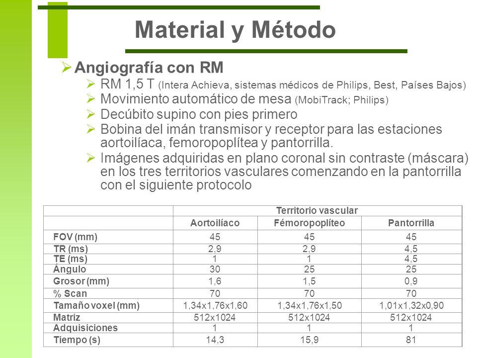 Material y Método Angiografía con RM RM 1,5 T (Intera Achieva, sistemas médicos de Philips, Best, Países Bajos) Movimiento automático de mesa (MobiTra