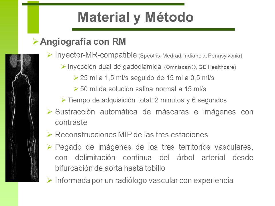 Material y Método Angiografía con RM Inyector-MR-compatible (Spectris, Medrad, Indianola, Pennsylvania) Inyección dual de gadodiamida (Omniscan ®, GE
