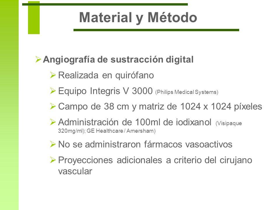 Material y Método Angiografía de sustracción digital Realizada en quirófano Equipo Integris V 3000 (Philips Medical Systems) Campo de 38 cm y matriz d