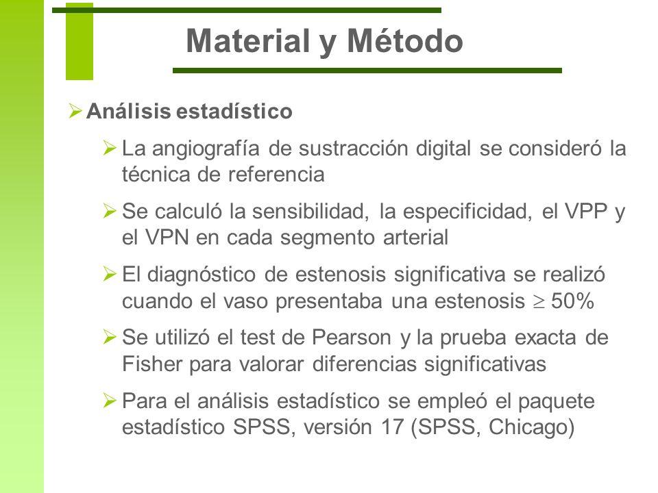 Material y Método Análisis estadístico La angiografía de sustracción digital se consideró la técnica de referencia Se calculó la sensibilidad, la espe