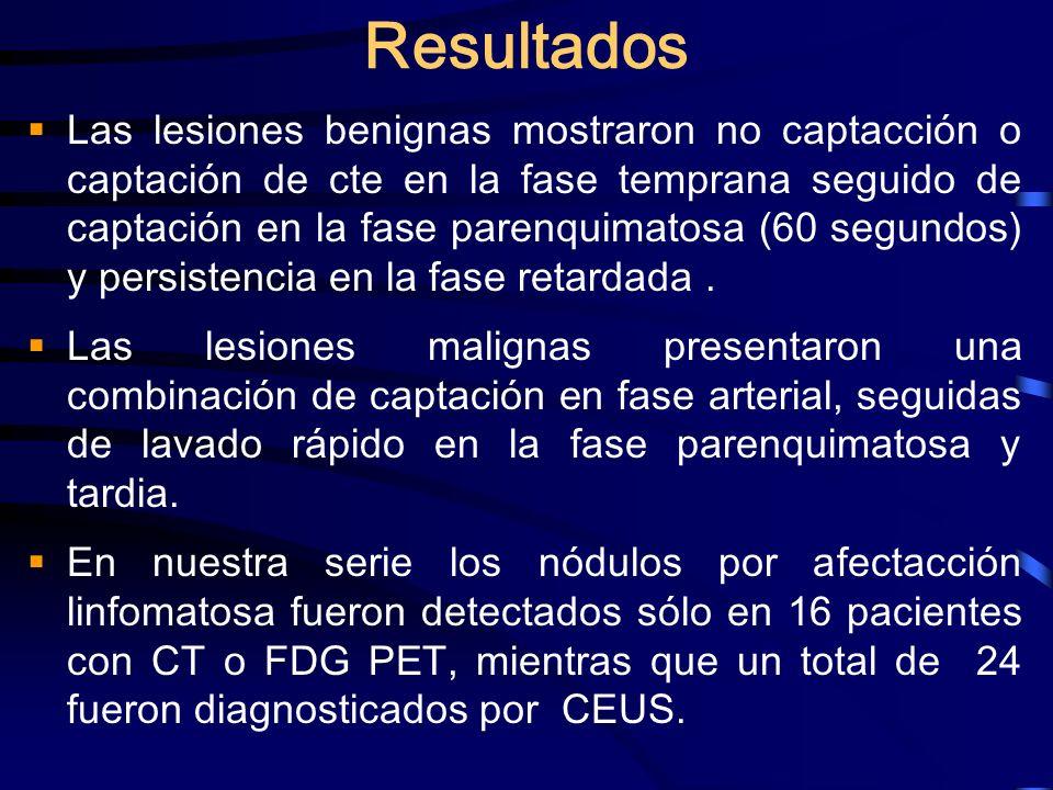 Resultados Las lesiones benignas mostraron no captacción o captación de cte en la fase temprana seguido de captación en la fase parenquimatosa (60 seg