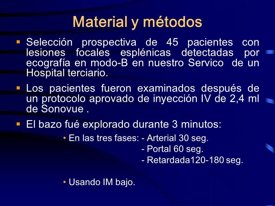 Material y métodos Selección prospectiva de 45 pacientes con lesiones focales esplénicas detectadas por ecografía en modo-B en nuestro Servico de un H