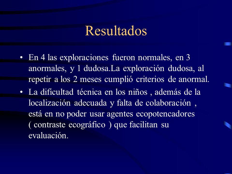 Resultados En 4 las exploraciones fueron normales, en 3 anormales, y 1 dudosa.La exploración dudosa, al repetir a los 2 meses cumplió criterios de anormal.