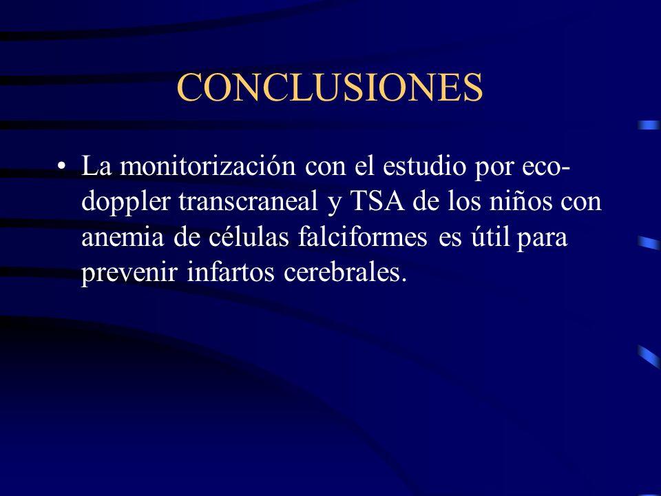 CONCLUSIONES La monitorización con el estudio por eco- doppler transcraneal y TSA de los niños con anemia de células falciformes es útil para prevenir infartos cerebrales.