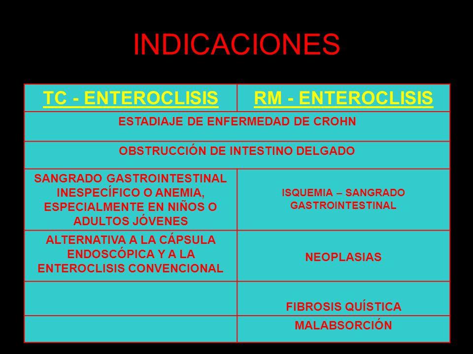 INDICACIONES TC - ENTEROCLISISRM - ENTEROCLISIS ESTADIAJE DE ENFERMEDAD DE CROHN OBSTRUCCIÓN DE INTESTINO DELGADO SANGRADO GASTROINTESTINAL INESPECÍFI