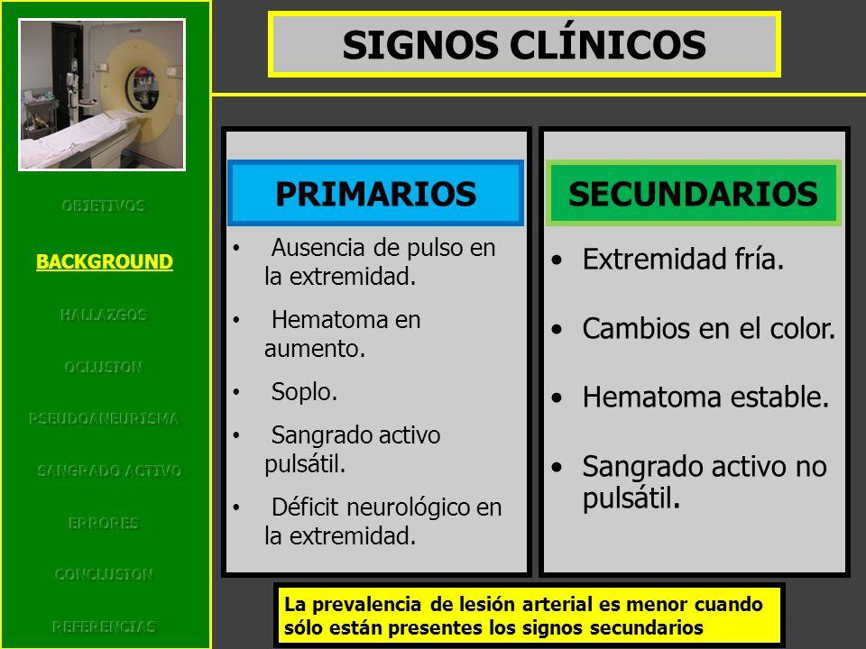 SIGNOS CLÍNICOS Ausencia de pulso en la extremidad. Hematoma en aumento. Soplo. Sangrado activo pulsátil. Déficit neurológico en la extremidad. Extrem