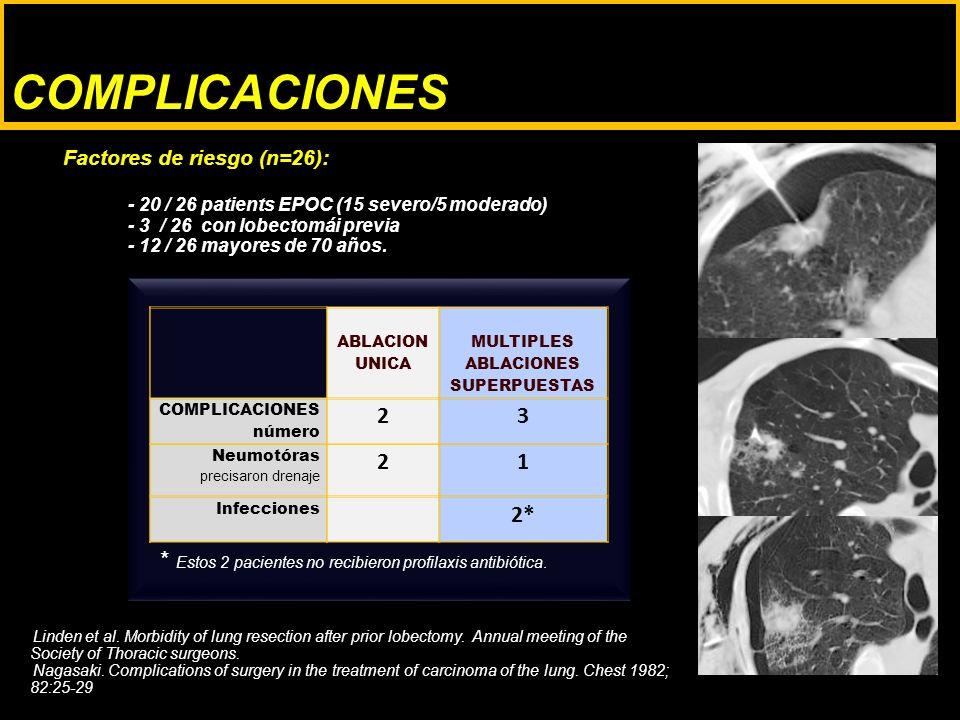 COMPLICACIONES Factores de riesgo (n=26): - 20 / 26 patients EPOC (15 severo/5 moderado) - 3 / 26 con lobectomái previa - 12 / 26 mayores de 70 años.