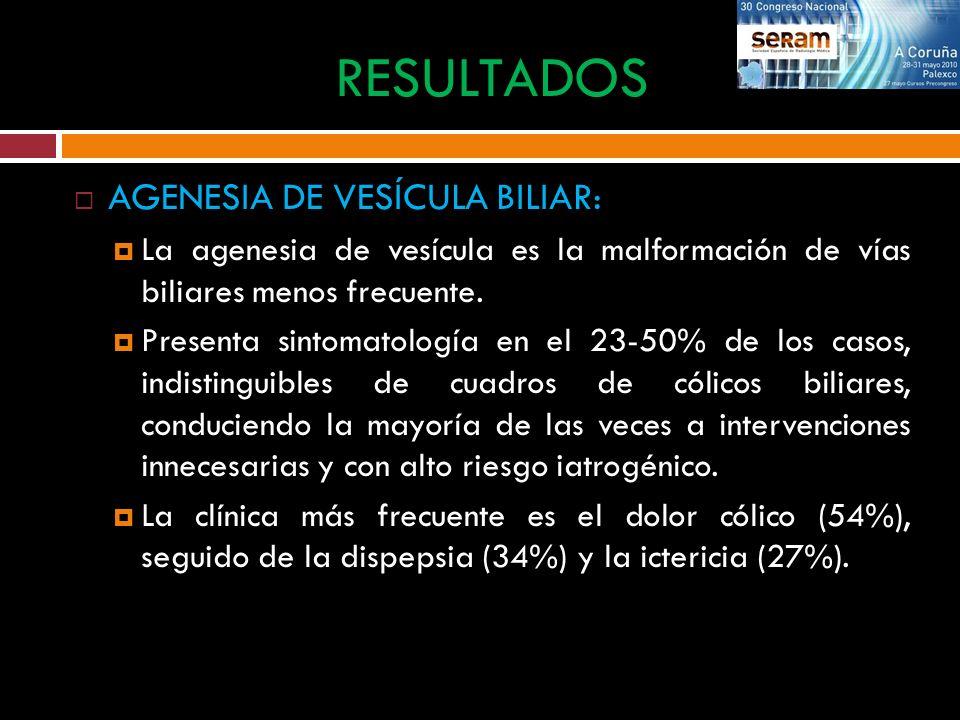 AGENESIA DE VESÍCULA BILIAR: La agenesia de vesícula es la malformación de vías biliares menos frecuente. Presenta sintomatología en el 23-50% de los