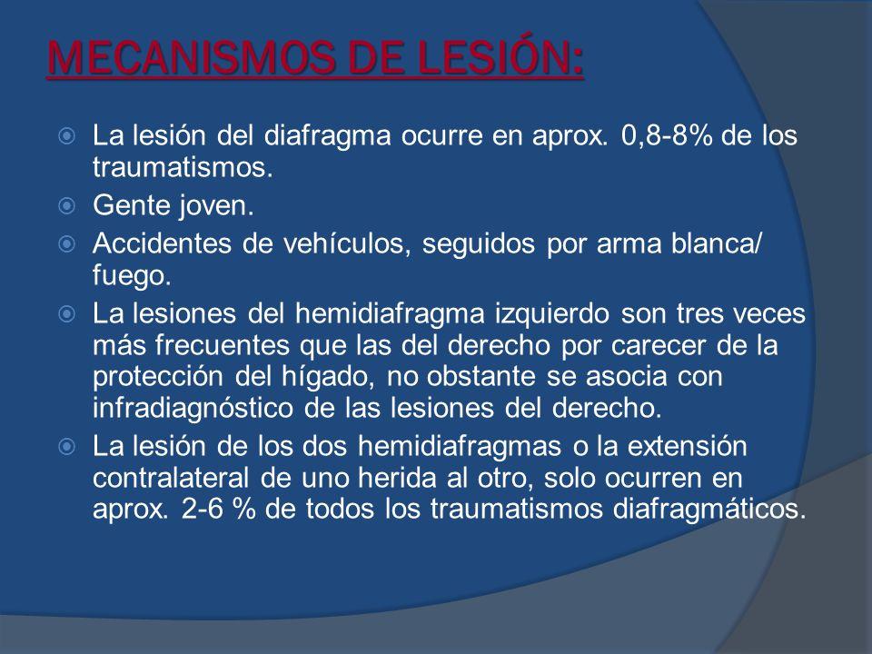 MECANISMOS DE LESIÓN: La lesión del diafragma ocurre en aprox. 0,8-8% de los traumatismos. Gente joven. Accidentes de vehículos, seguidos por arma bla