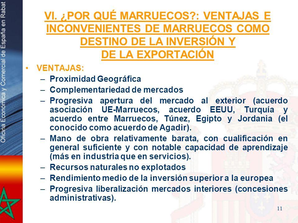 11 VENTAJAS: –Proximidad Geográfica –Complementariedad de mercados –Progresiva apertura del mercado al exterior (acuerdo asociación UE-Marruecos, acue