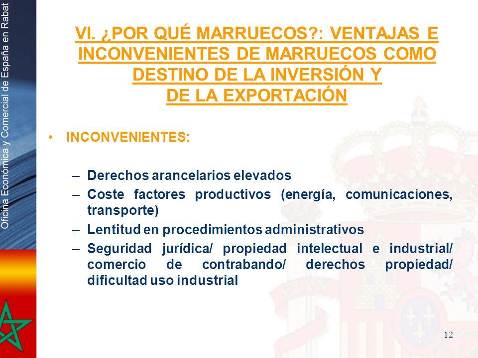 12 VI. ¿POR QUÉ MARRUECOS?: VENTAJAS E INCONVENIENTES DE MARRUECOS COMO DESTINO DE LA INVERSIÓN Y DE LA EXPORTACIÓN INCONVENIENTES: –Derechos arancela