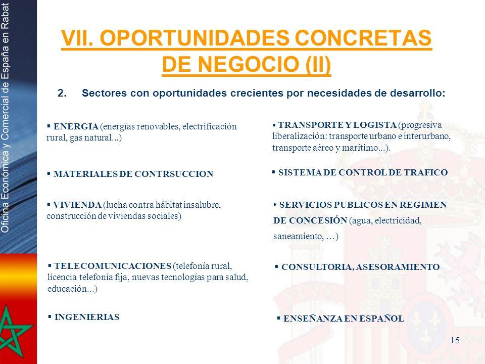 15 VII. OPORTUNIDADES CONCRETAS DE NEGOCIO (II) 2.Sectores con oportunidades crecientes por necesidades de desarrollo: ENERGIA (energías renovables, e