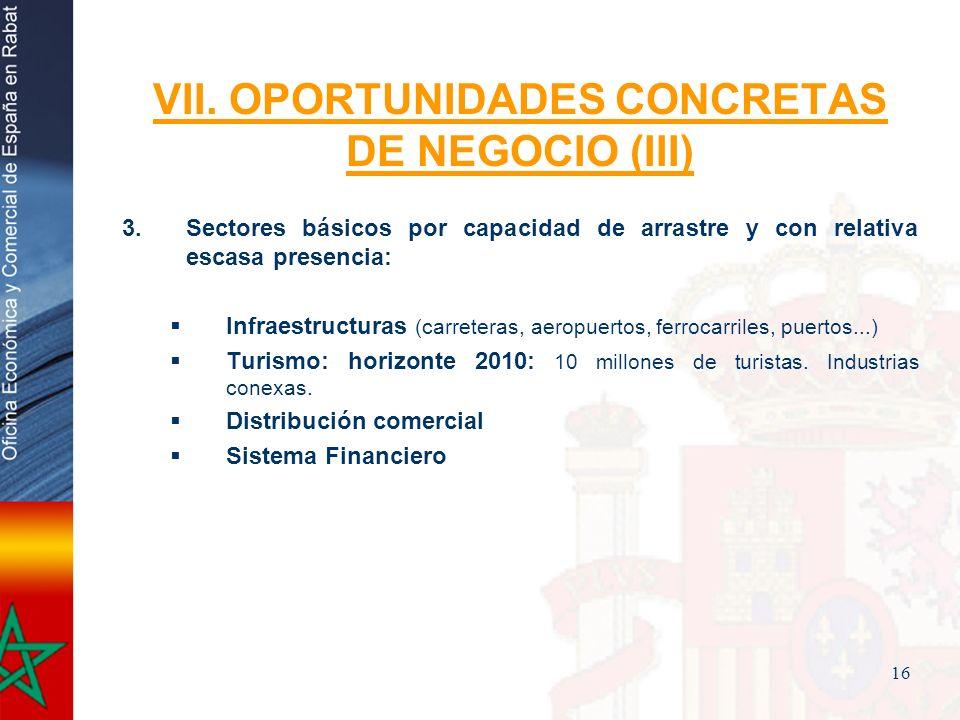 16 VII. OPORTUNIDADES CONCRETAS DE NEGOCIO (III) 3.Sectores básicos por capacidad de arrastre y con relativa escasa presencia: Infraestructuras (carre