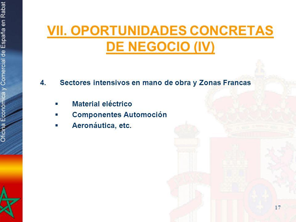 17 VII. OPORTUNIDADES CONCRETAS DE NEGOCIO (IV) 4.Sectores intensivos en mano de obra y Zonas Francas Material eléctrico Componentes Automoción Aeroná