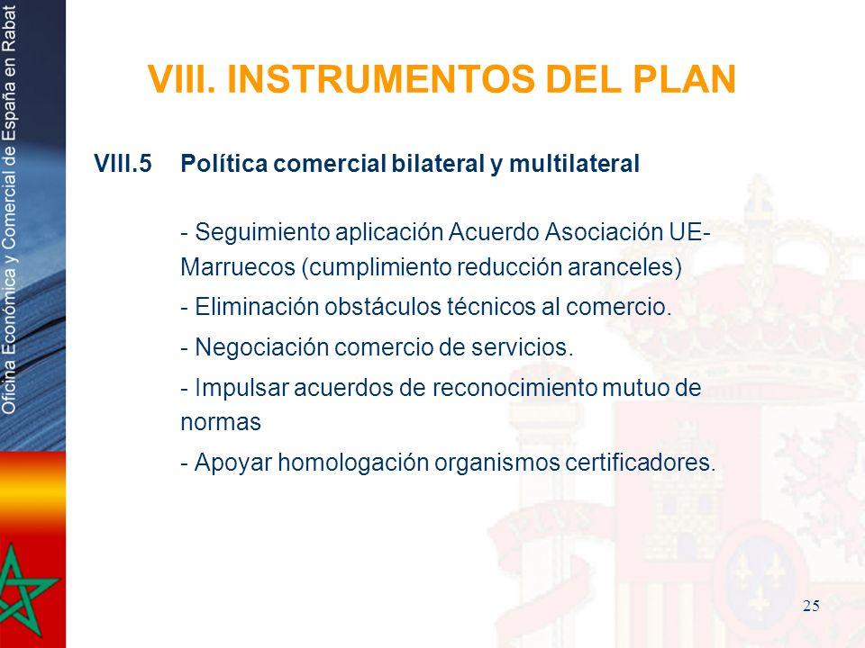 25 VIII. INSTRUMENTOS DEL PLAN VIII.5Política comercial bilateral y multilateral - Seguimiento aplicación Acuerdo Asociación UE- Marruecos (cumplimien