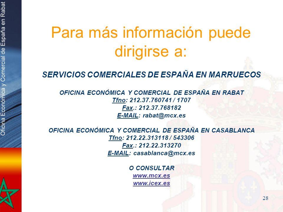 28 Para más información puede dirigirse a: SERVICIOS COMERCIALES DE ESPAÑA EN MARRUECOS OFICINA ECONÓMICA Y COMERCIAL DE ESPAÑA EN RABAT Tfno: 212.37.