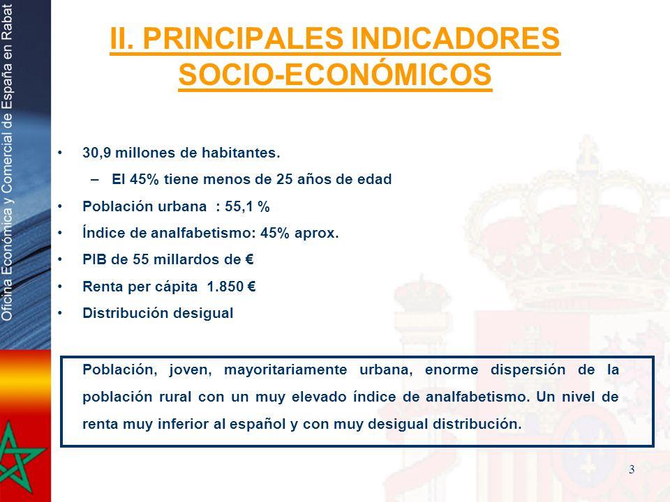 3 II. PRINCIPALES INDICADORES SOCIO-ECONÓMICOS 30,9 millones de habitantes. –El 45% tiene menos de 25 años de edad Población urbana : 55,1 % Índice de