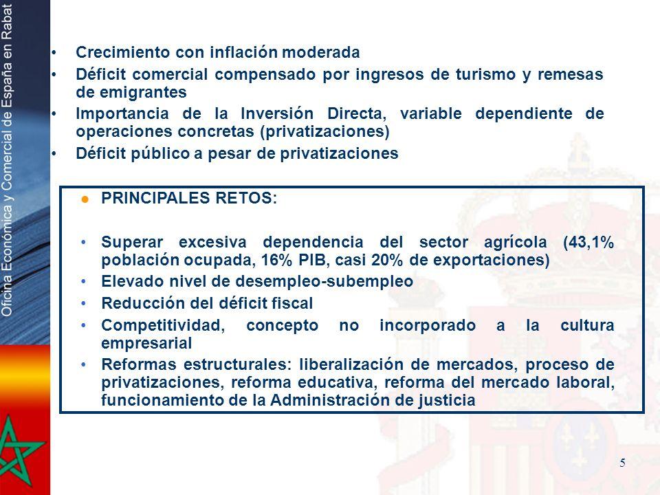 5 Crecimiento con inflación moderada Déficit comercial compensado por ingresos de turismo y remesas de emigrantes Importancia de la Inversión Directa,