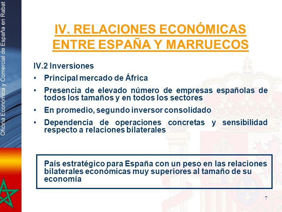 7 IV. RELACIONES ECONÓMICAS ENTRE ESPAÑA Y MARRUECOS IV.2 Inversiones Principal mercado de África Presencia de elevado número de empresas españolas de