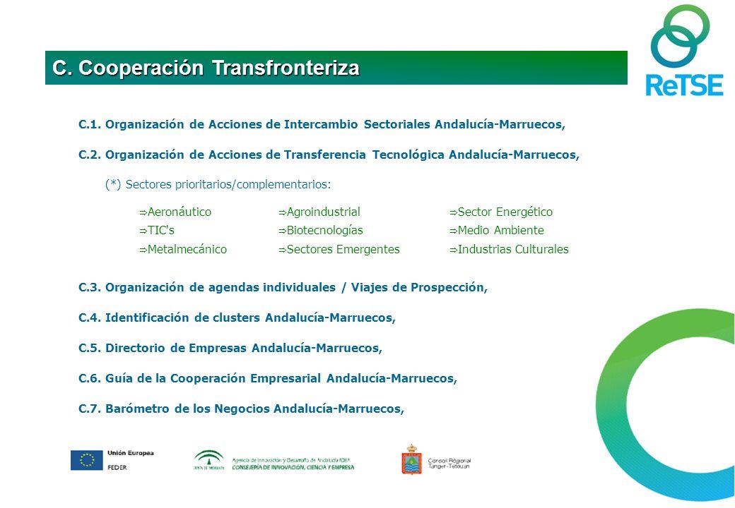 C.1. Organización de Acciones de Intercambio Sectoriales Andalucía-Marruecos, C.2.