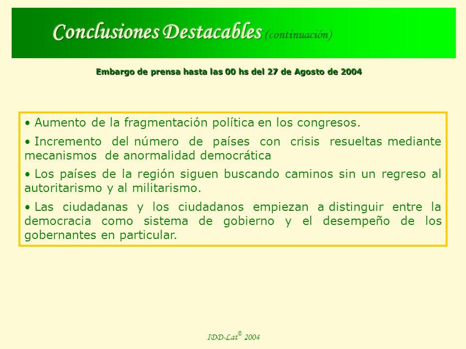 Embargo de prensa hasta las 00 hs del 27 de Agosto de 2004 IDD-Lat © 2004 Pérdida de grados de libertad de las autoridades para manejar la coyuntura económica.