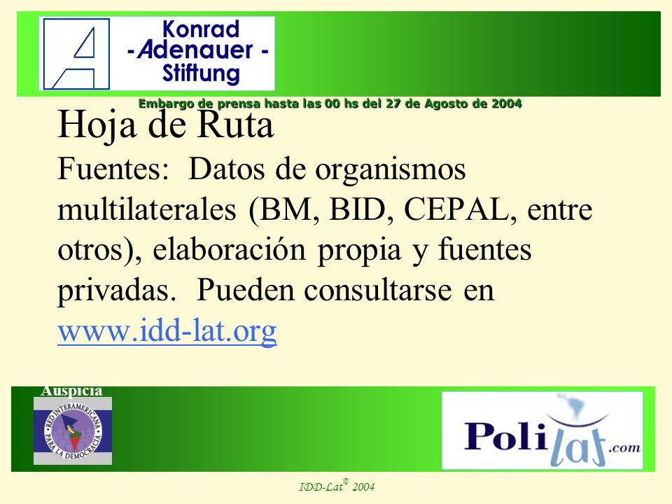 Embargo de prensa hasta las 00 hs del 27 de Agosto de 2004 IDD-Lat © 2004 Ha crecido el número de países afectados por el factor de anormalidad , o sea aquellos en los que las instituciones son forzadas para lograr un mantenimiento del régimen democrático.